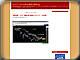 www.fxtechnical.net/2009/02/post_418.html